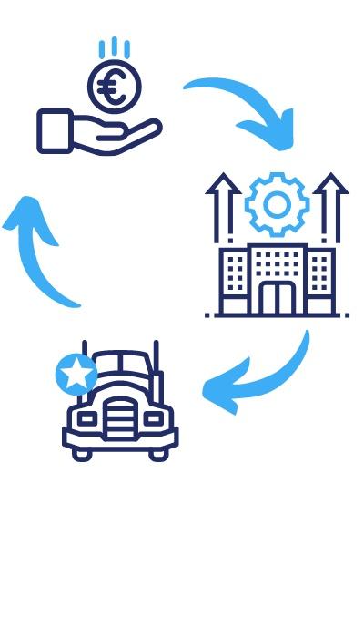 FIAP  Incentivi crescita competitivita